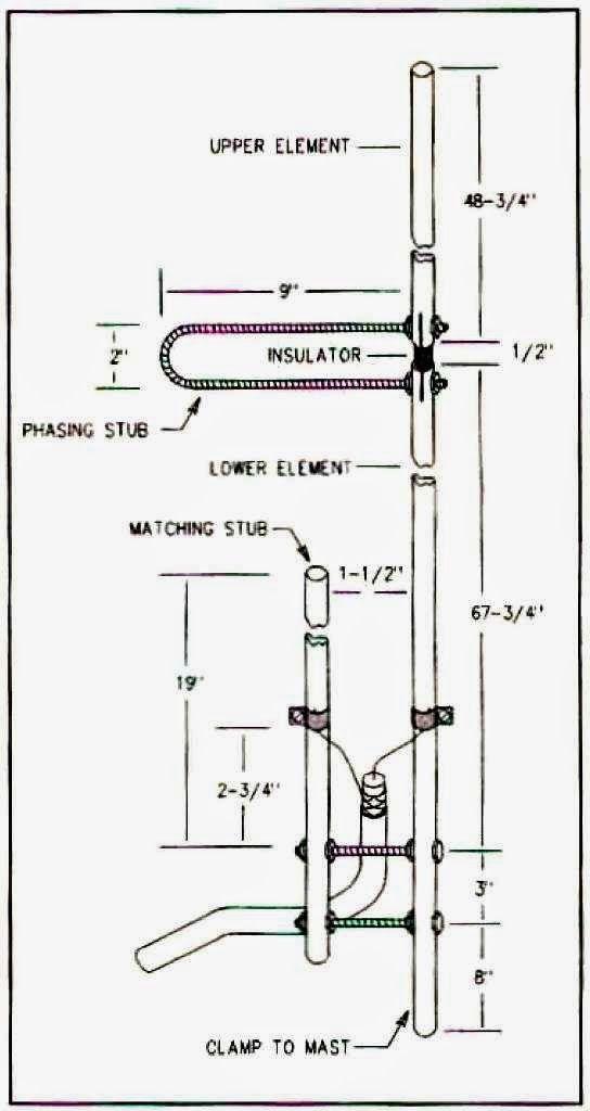 ercanaslanturk adlı kullanıcının Antenna VHF-UHF