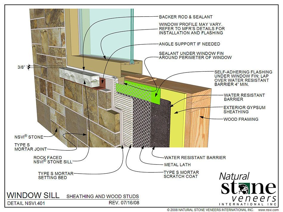 Wall Section Detail Ledgestone Google Search