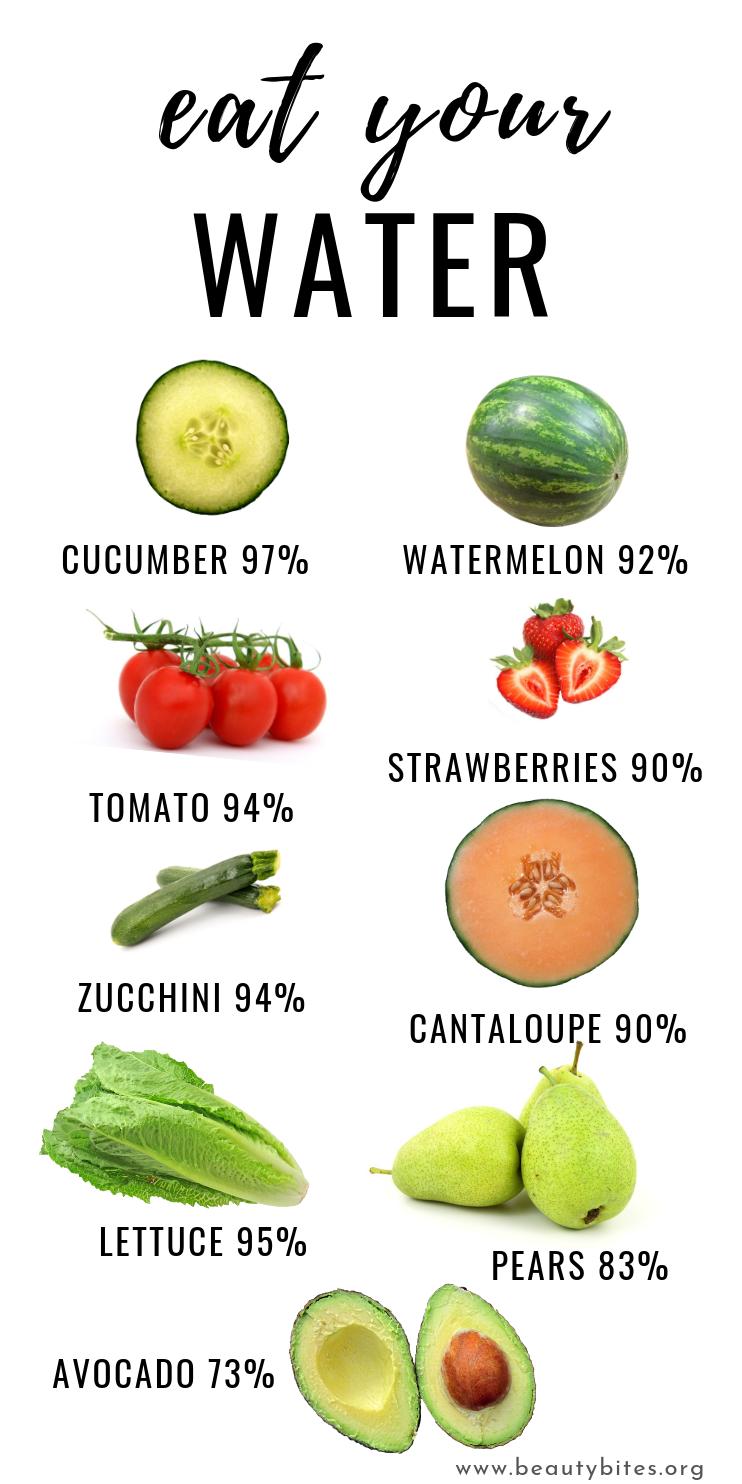 Vegane Tofu-Salat-Wraps #cleaneating Beauty Bites - Gesunde Rezepte & Fitness - ...  #beauty #bites...
