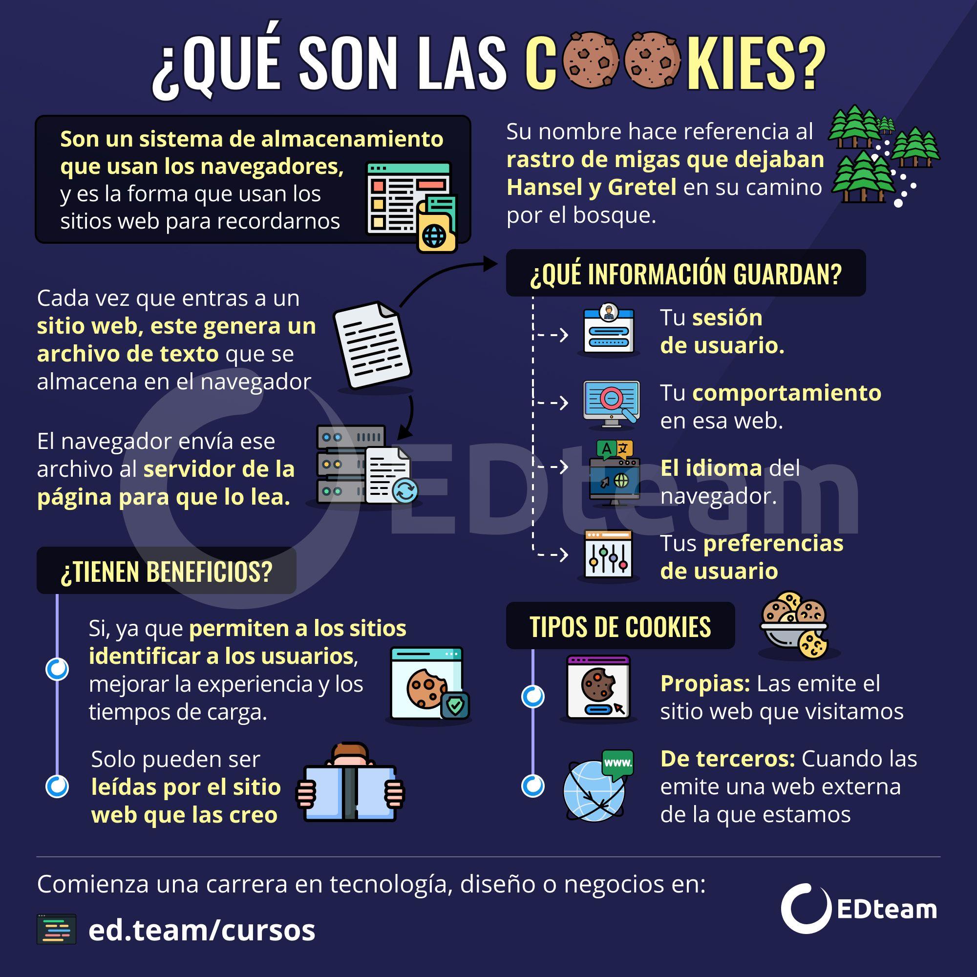 170 Ideas De Education En 2021 Informatica Y Computacion Clases De Computacion Computacion
