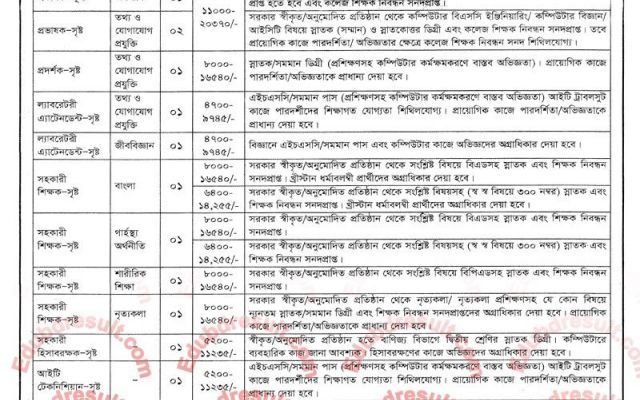 Bogra Cantonment Public School and College Recruitment | Edu