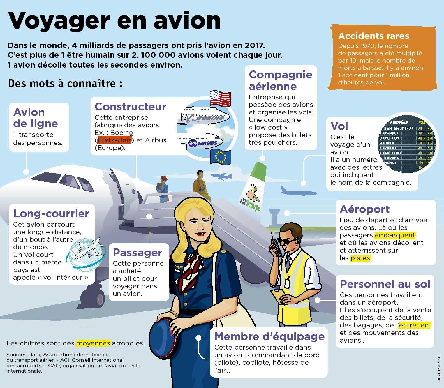 Epingle Par Lamontweeks Sur French