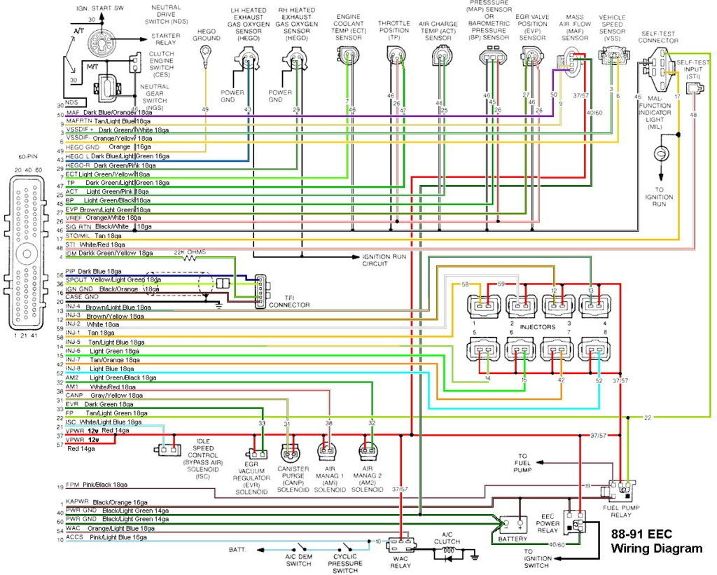 Pin en mecánico  Ford Ranger Wiring Diagram on
