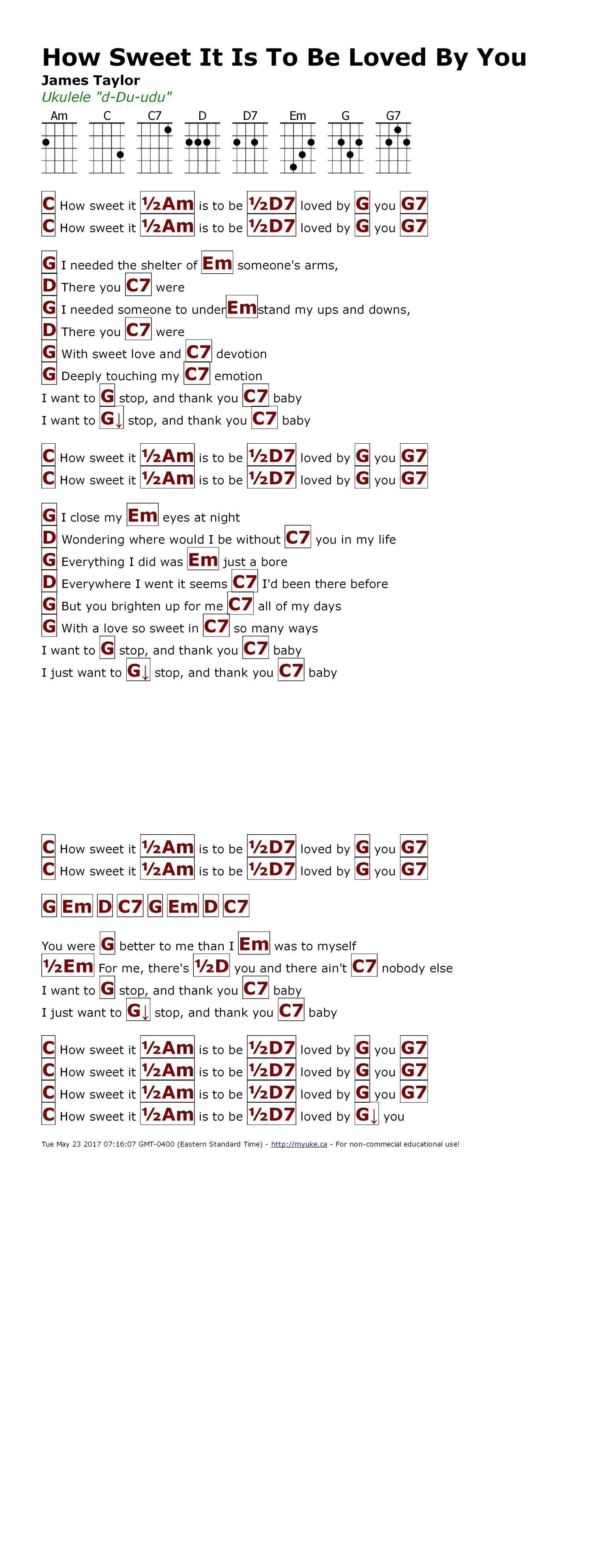 2am Guitar Chords Image Collections Basic Guitar Chords Finger