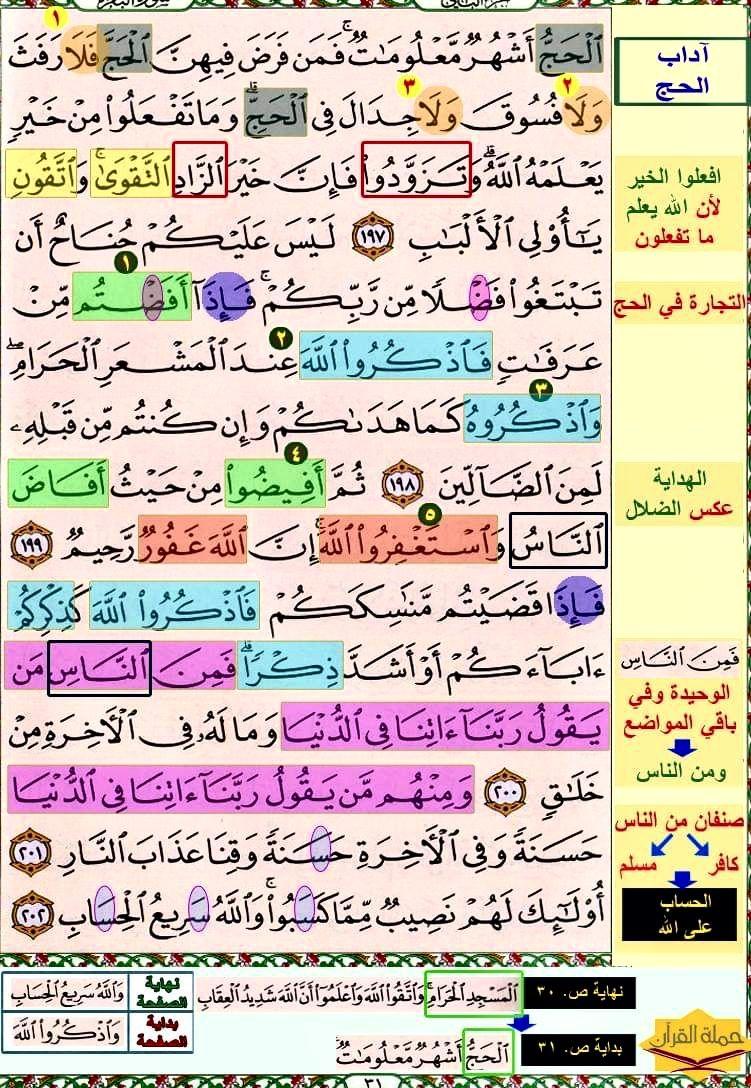 تثبيت حفظ سورة البقرة صفحة ٣١ In 2021 Quran Periodic Table