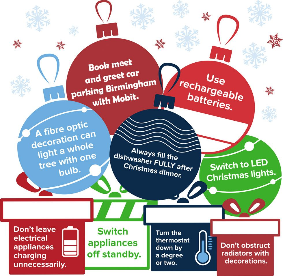 Electrical safety tips for Christmas decor. Save