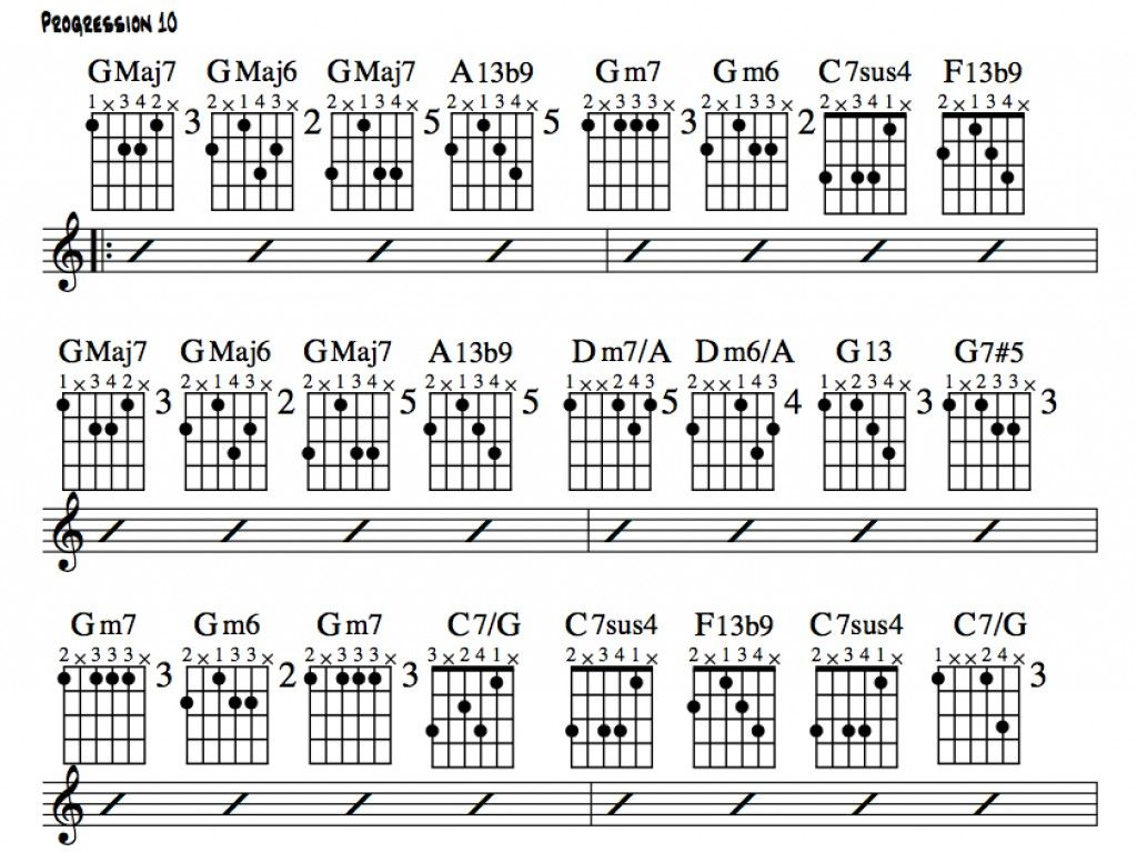 A standard 3 chord blues progression, reharmonized to form a