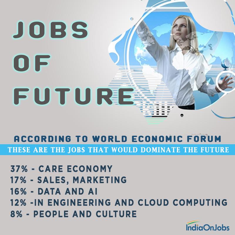 FUTURE JOBS in 2020 Future jobs, Job search, Best online