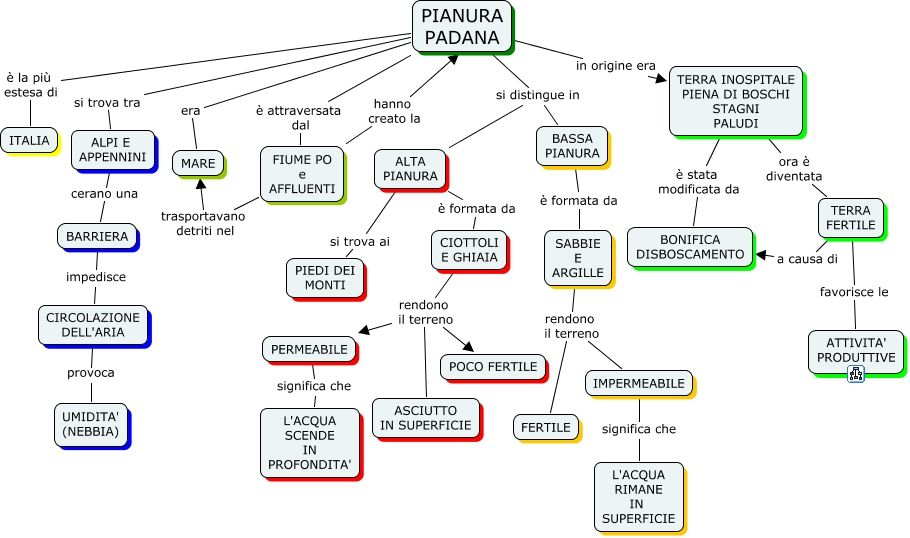 Pianura Padana Mappa Concettuale Geografia Primaria Geography