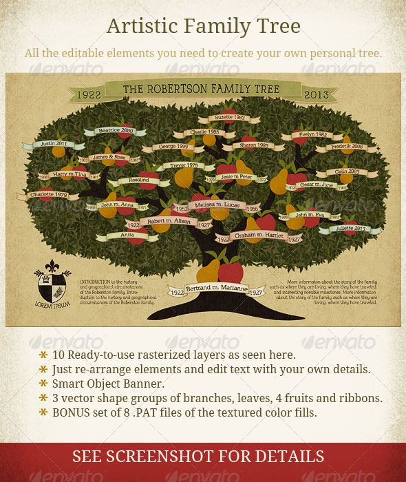 Family Tree Vintage Style Family Trees Infographics And