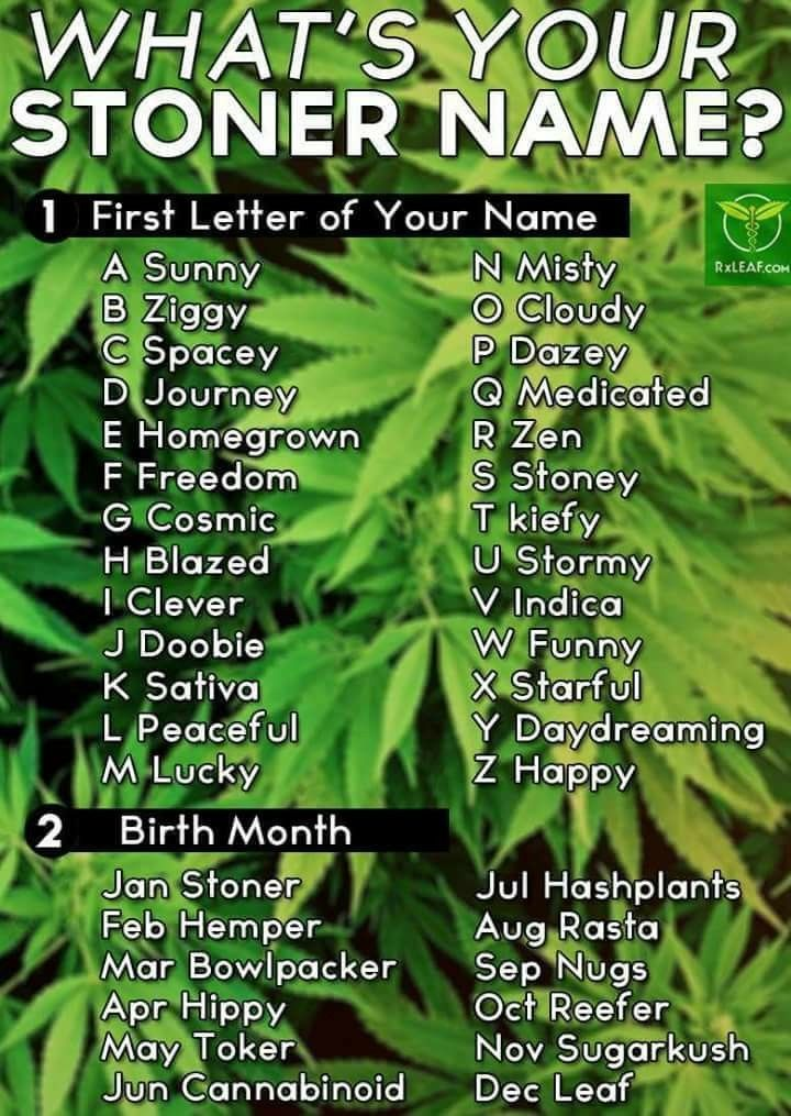Pin On Weed
