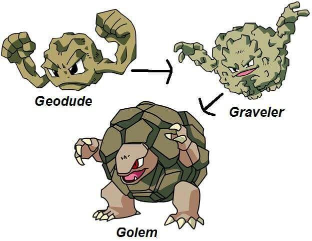 Geodude Evolution