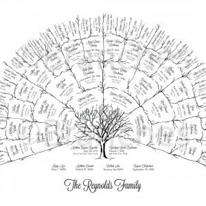 5 Generation Ancestral Family Tree