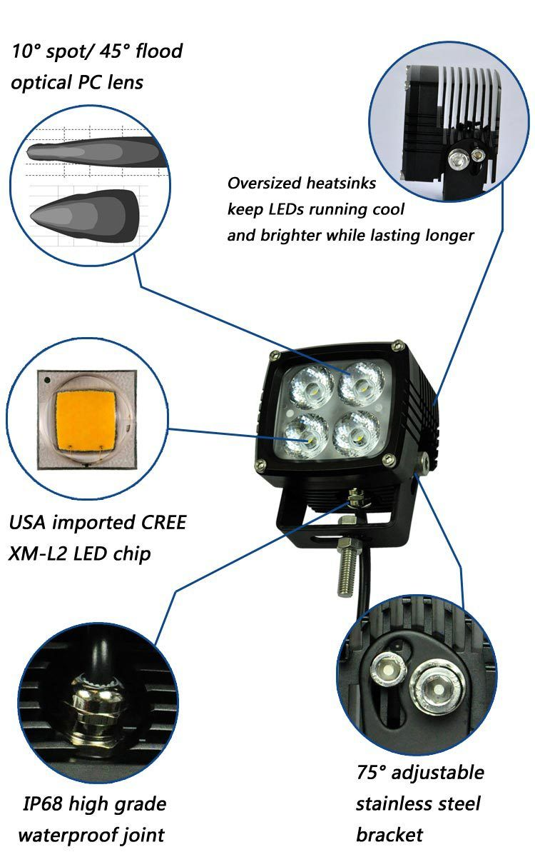 Cube Design Led Off Road Work Lights For Trucks 12v 24v 4x10w Xm L Leds Led Work Lights For Trucks Buy Led Work Lights Led Work Light Cube Design Work Lights