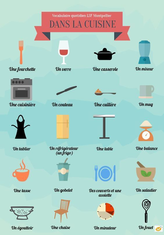 Vocabulario de la cocina en franc s delf a1 franc s for Vocabulario cocina frances