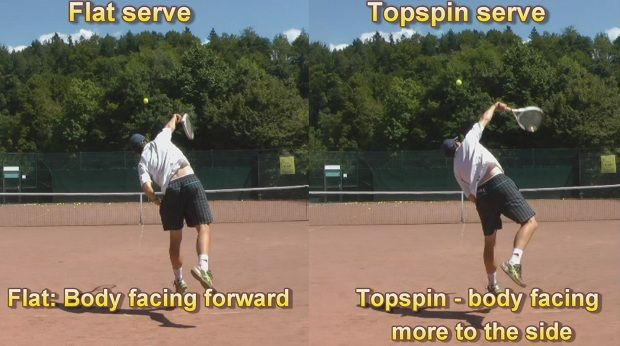 The Key To Improving Your Top Spin Tennis Serve Technique Tennis Serve Tennis Tennis Tips