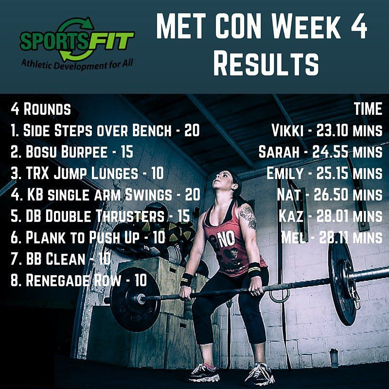 Sportsfit On Instagram Our Metabolic Conditioning Session How Do You Measure Up Groupfitness Fitfam Metabolic Conditioning Group Fitness Strength Training