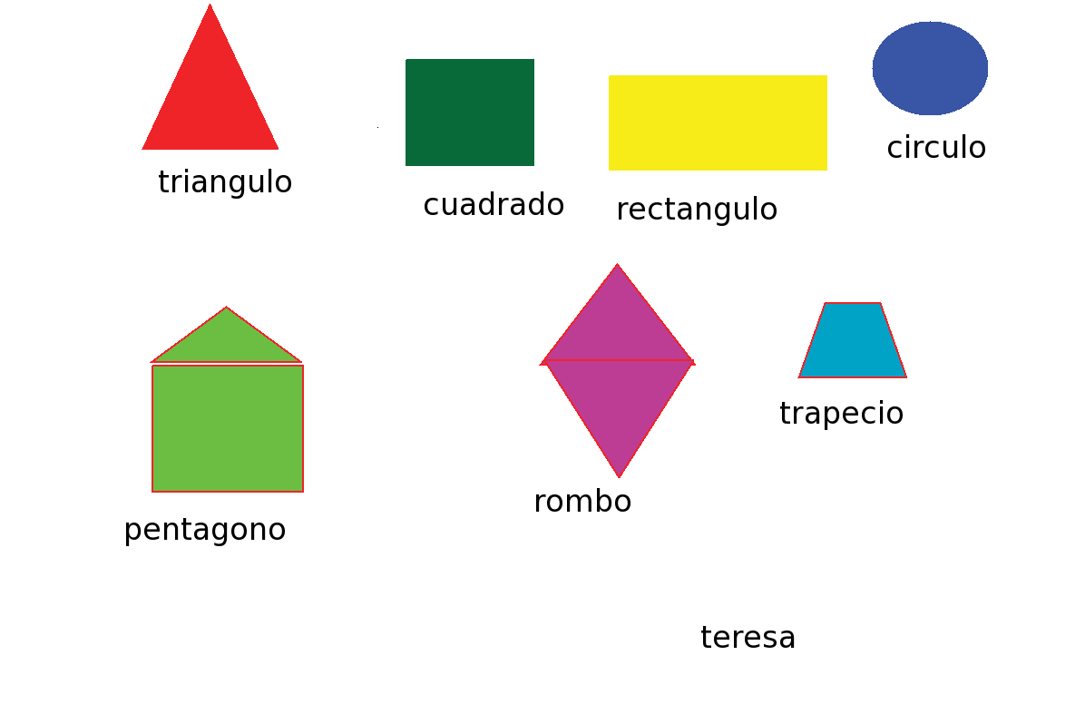 Imagenes De Figuras Geometricas Y Sus Nombres