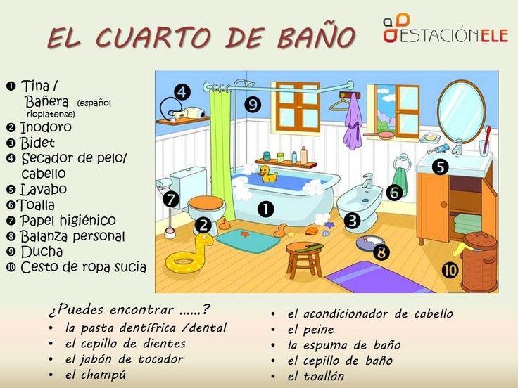 El cuarto de ba o spanish vocabulary pinterest for Piezas de la regadera