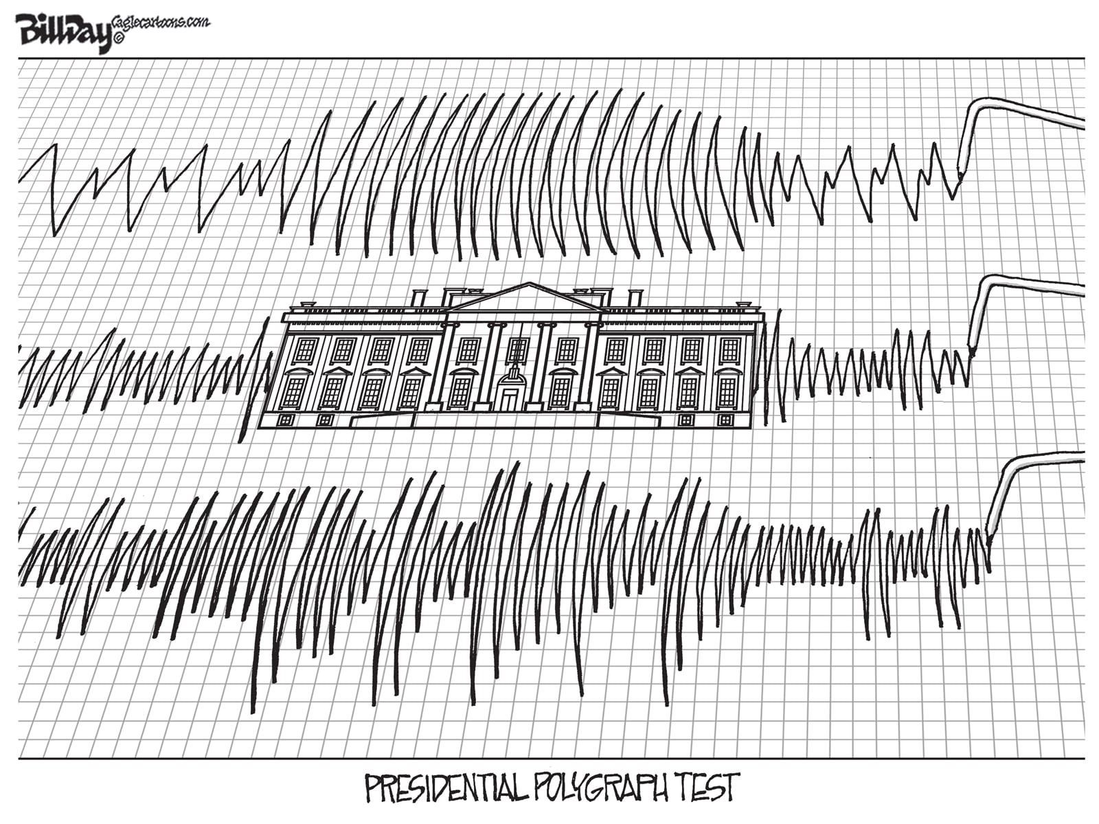 editorial cartoon presidential polygraph test politicususa