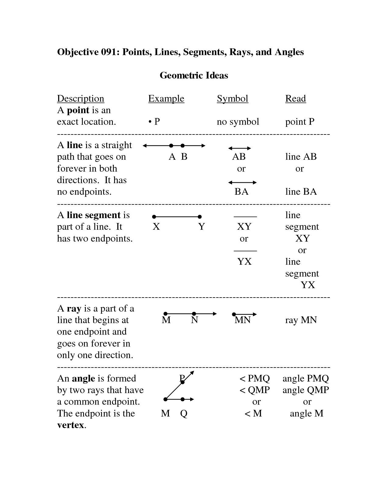 Identifying Parallel Perpendicular and Intersecting Lines – Perpendicular Lines Worksheet