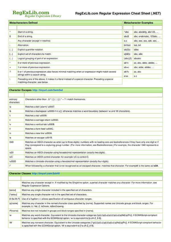 Net Regular Expressions Cheat Sheet By Cheatography Cheatography