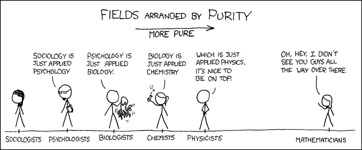 Purity Factor