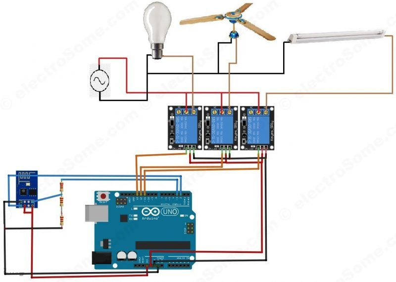 Home Automation Using Arduino And Esp8266 Module In 2020 Home