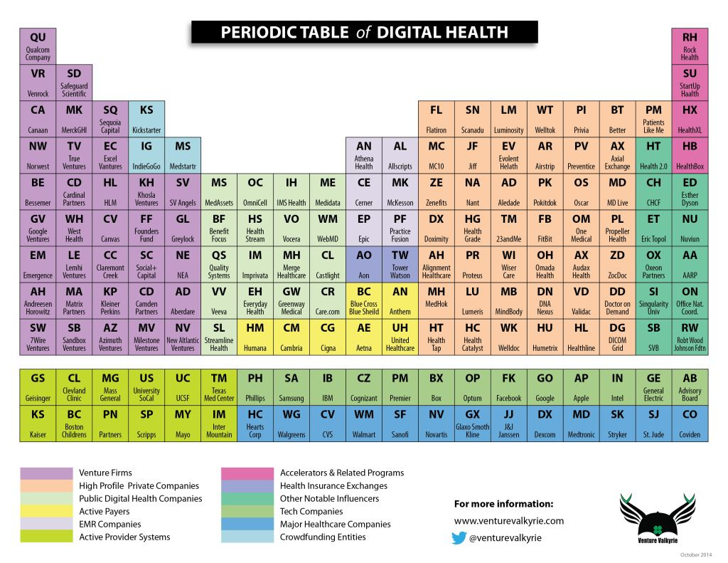 Doctor who periodic table images periodic table images doctor who periodic table choice image periodic table images doctor who periodic table gallery periodic table gamestrikefo Images