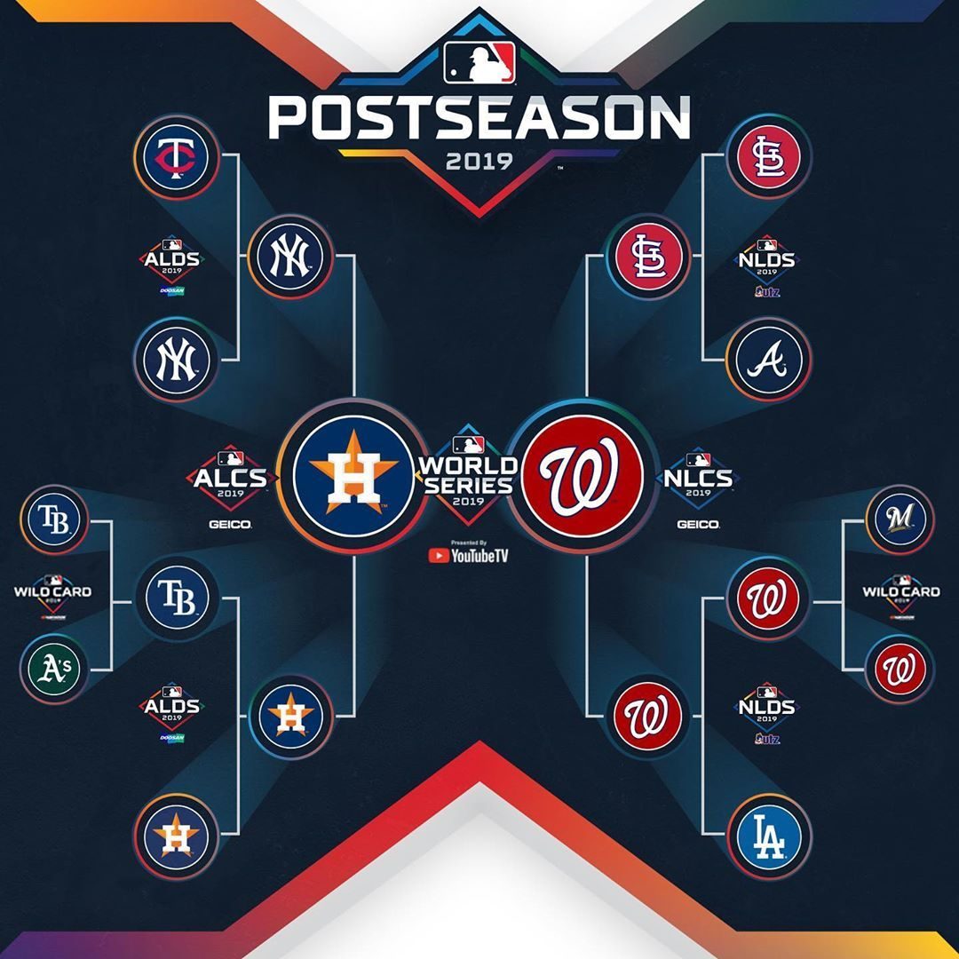 Mlb Anyone Still Have A Perfect Bracket Baseball Big4 Bigfour Big4 Bigfour Big4 Bigfour Majorlea Postseason Mlb Major League Baseball