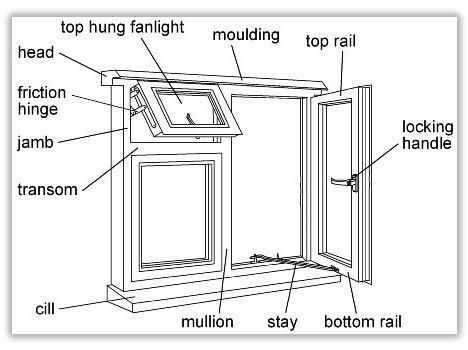 Image Result For Window Structures Casement Windows Casement Windows