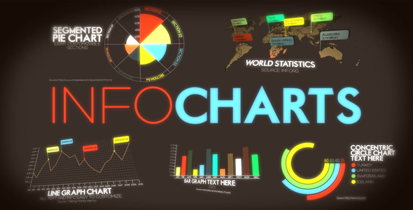 InfoCharts | Circle graph, Pie charts and Infographic