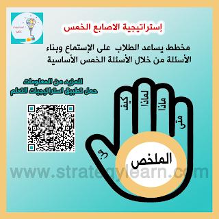 استراتيجيات التعلم Arabic Kids Preschool Learning Arabic Worksheets