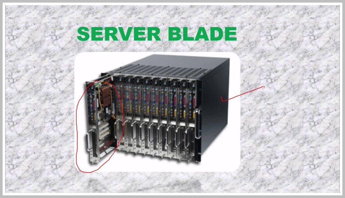 67 Reference Of Rack Server Blade Server Tower Server In 2020 Blade Server Artisan Mixer