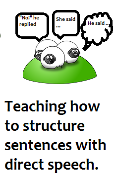 Teaching Punctuation In Direct Speech  Examples Of The Different