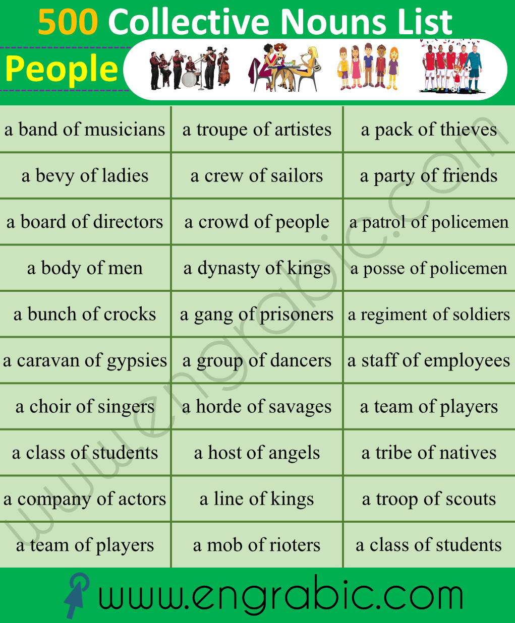 Collective Nouns for People in 2020 Collective nouns