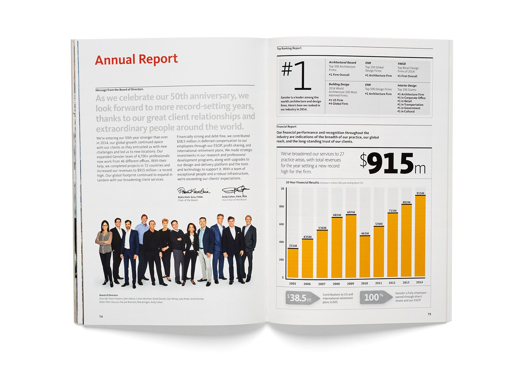 Pin By Sean Yoon On Editorial Design    Annual Reports