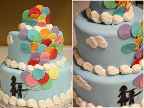 httpwwwmichalmariecom201111modernballoonbirthdaycake