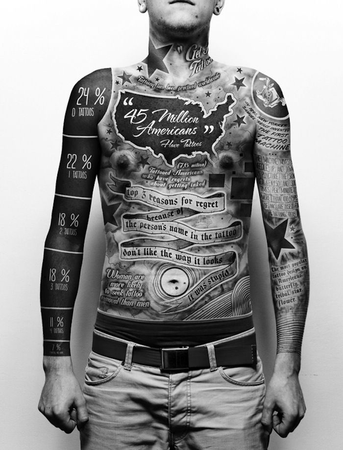 tattoo of infographic about tatoo
