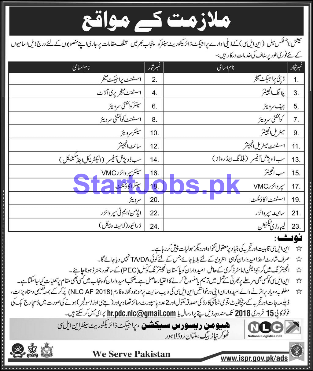 Nlc Jobs  In Pakistan Application Form Latest WwwNlcComPk