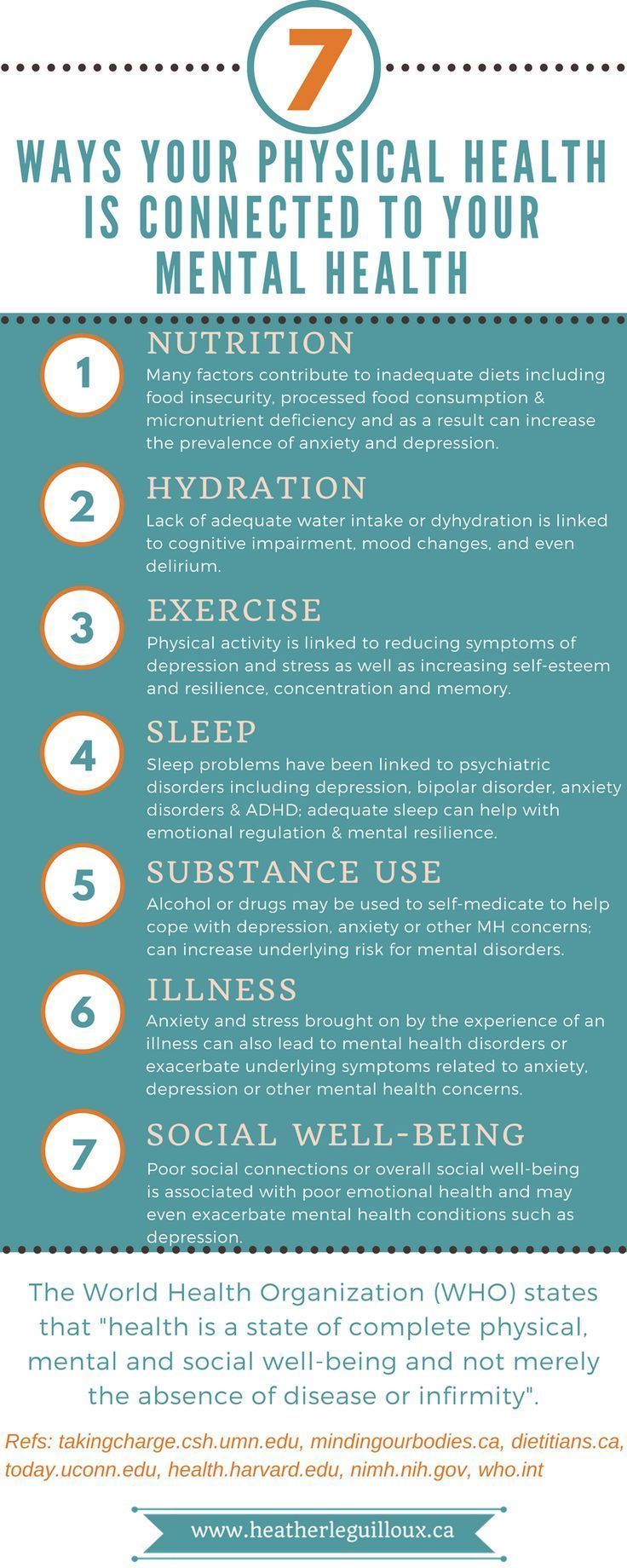 7 Ways Your Physical Health is Connected to Your Mental Health including nutrition hydration exercise sleep substance use illness and social wellbeing  blog post via hleg...