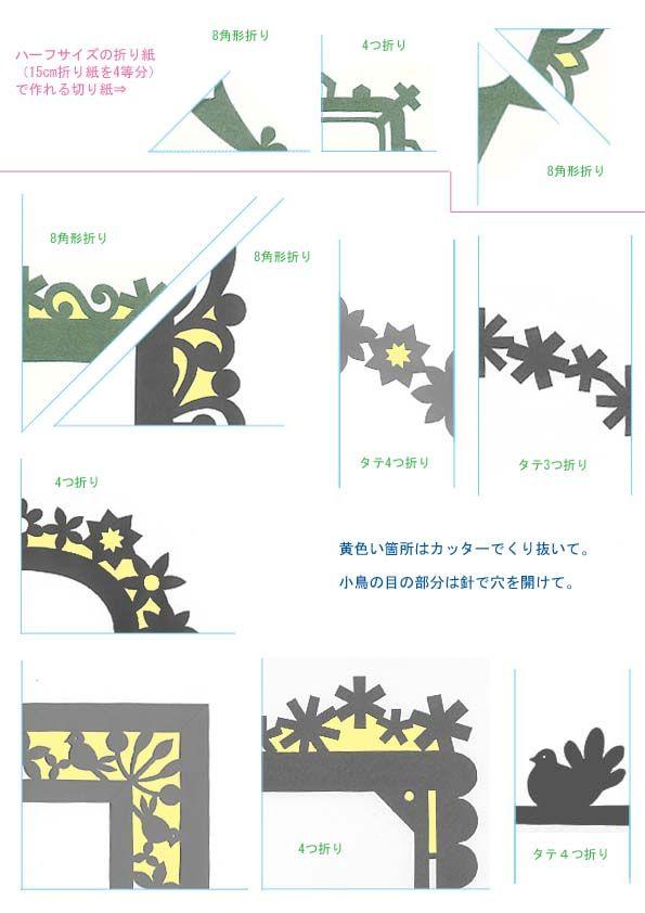 フレーム額縁調スクラップブッキングコラージュ切り紙型紙