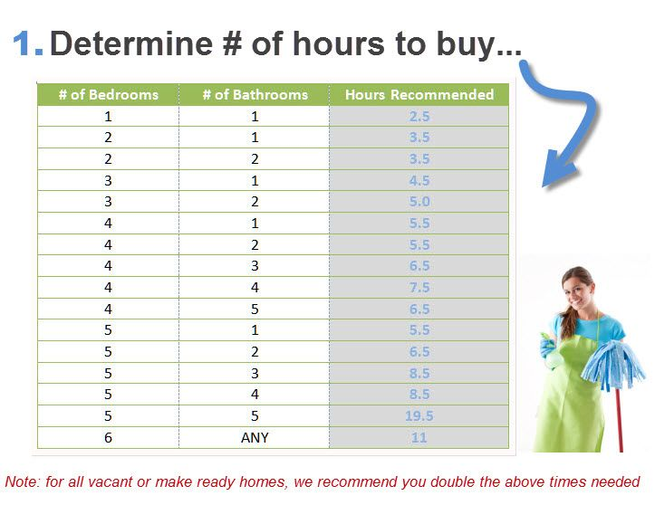 house cleaning chart | price_chart_house_cleaning | Miscellaneous ...
