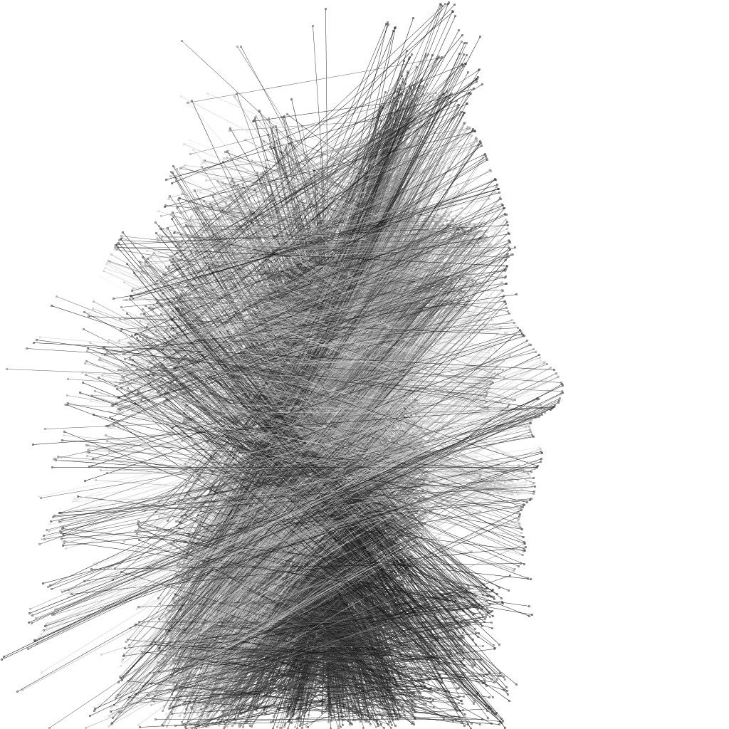 For Your Processing - stevesketchcode:   Experiments - edge detection...