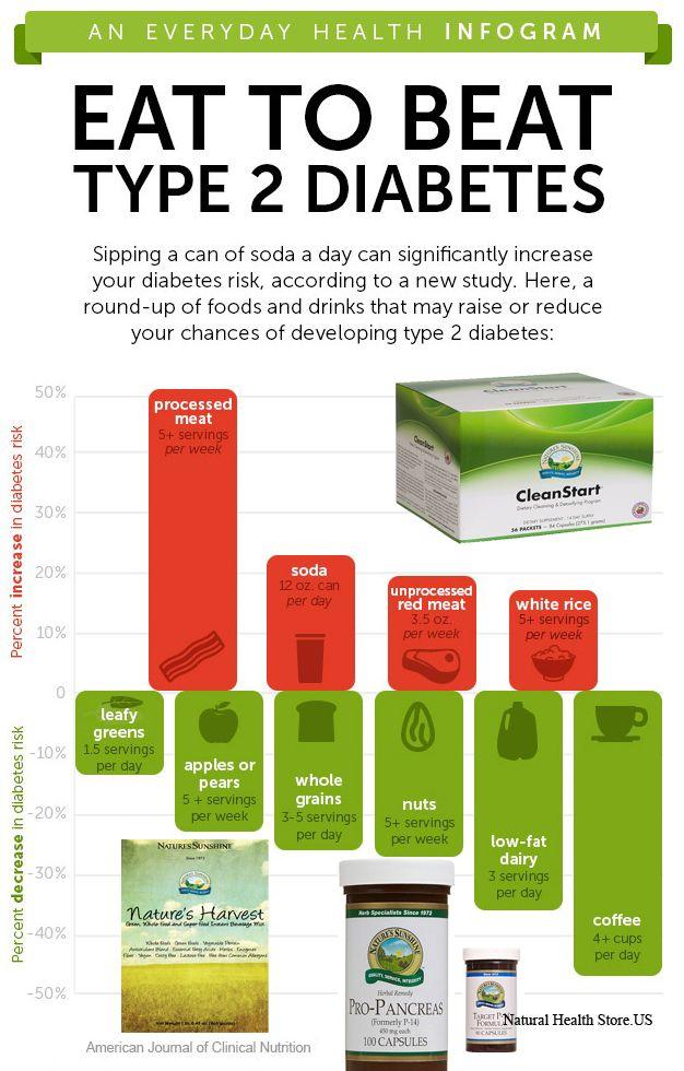 How To Beat Type 2 Diabetes Workshop