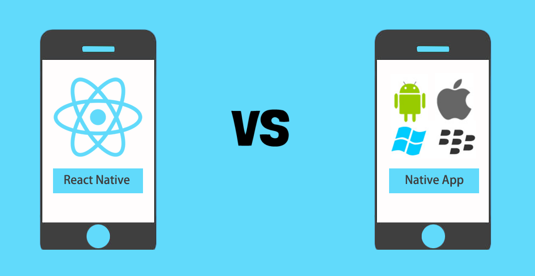 Comparison of ReactNative Apps Vs Native Apps & Why is