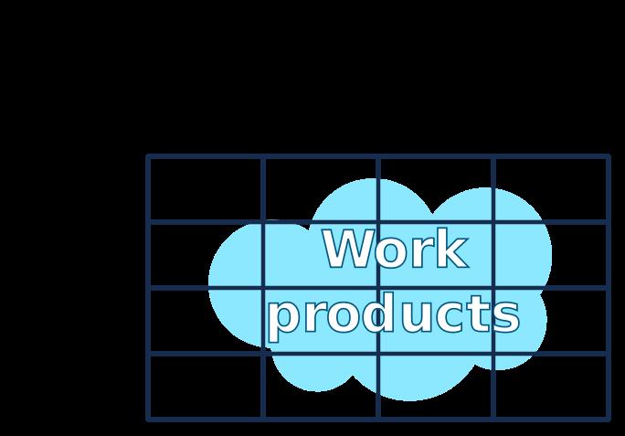 Software Development Wikipedia In 2020 Software Development Development Software