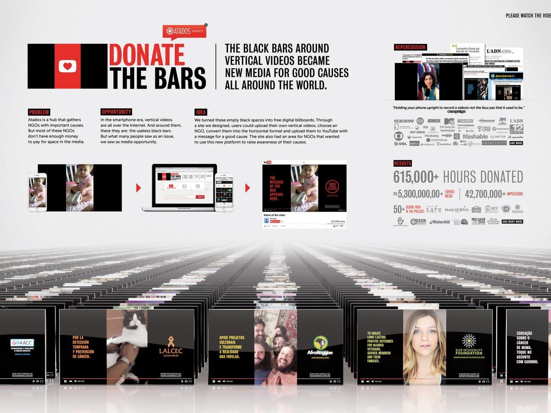 Atados Donate The Bars Direcao De Arte Publicidade Fotos