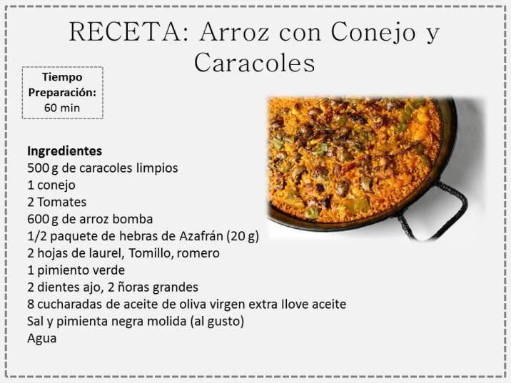 Arroz con conejo y caracoles recetas de cocina Cocinar con 5 ingredientes