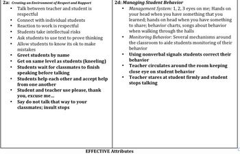 Danielson Teacher Evaluation Cheat Sheet  Teacher Evaluation